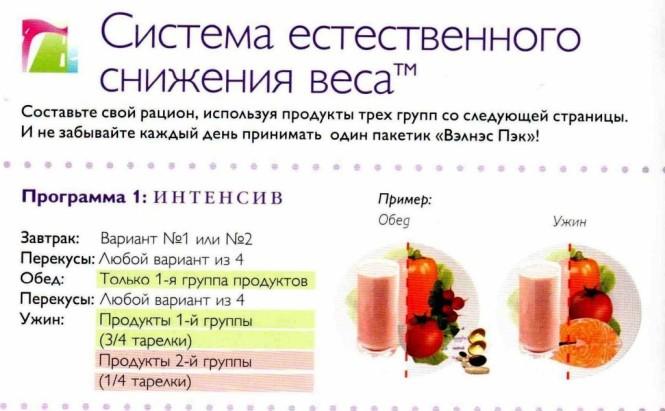 Программа снижения веса похудение диеты